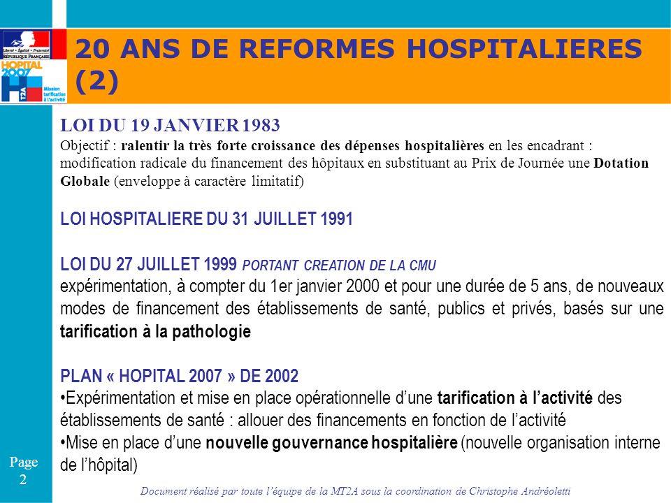 Document réalisé par toute léquipe de la MT2A sous la coordination de Christophe Andréoletti Page 2 20 ANS DE REFORMES HOSPITALIERES (2) LOI DU 19 JAN