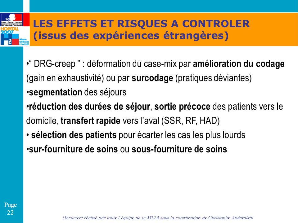 Document réalisé par toute léquipe de la MT2A sous la coordination de Christophe Andréoletti Page 22 DRG-creep : déformation du case-mix par améliorat