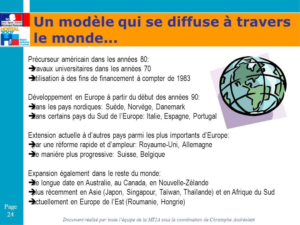 Document réalisé par toute léquipe de la MT2A sous la coordination de Christophe Andréoletti Page 24 Un modèle qui se diffuse à travers le monde... Pr