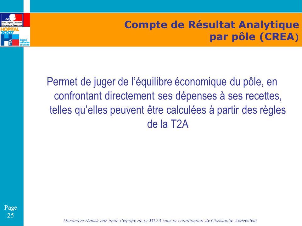 Document réalisé par toute léquipe de la MT2A sous la coordination de Christophe Andréoletti Page 25 Permet de juger de léquilibre économique du pôle,