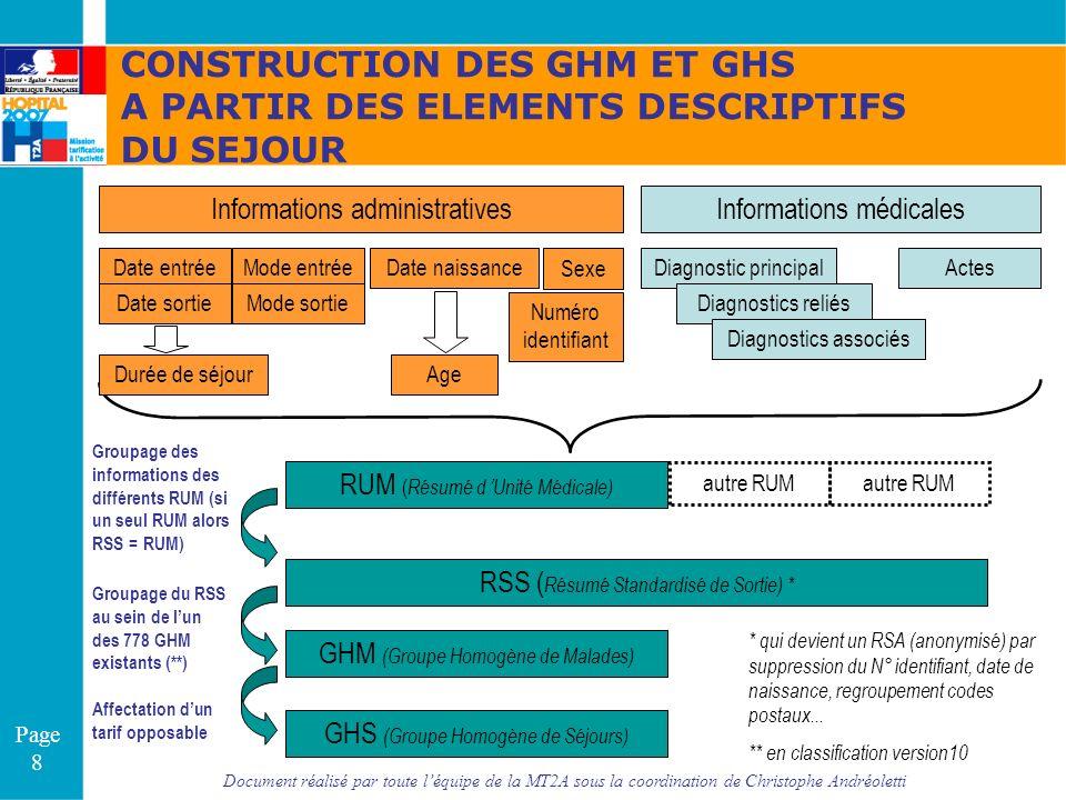 Document réalisé par toute léquipe de la MT2A sous la coordination de Christophe Andréoletti Page 8 Diagnostic principalActes Sexe RUM ( Résumé d Unit