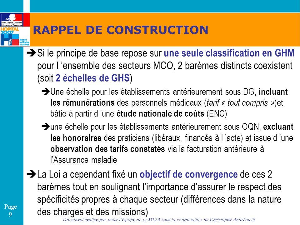 Document réalisé par toute léquipe de la MT2A sous la coordination de Christophe Andréoletti Page 9 RAPPEL DE CONSTRUCTION Si le principe de base repo