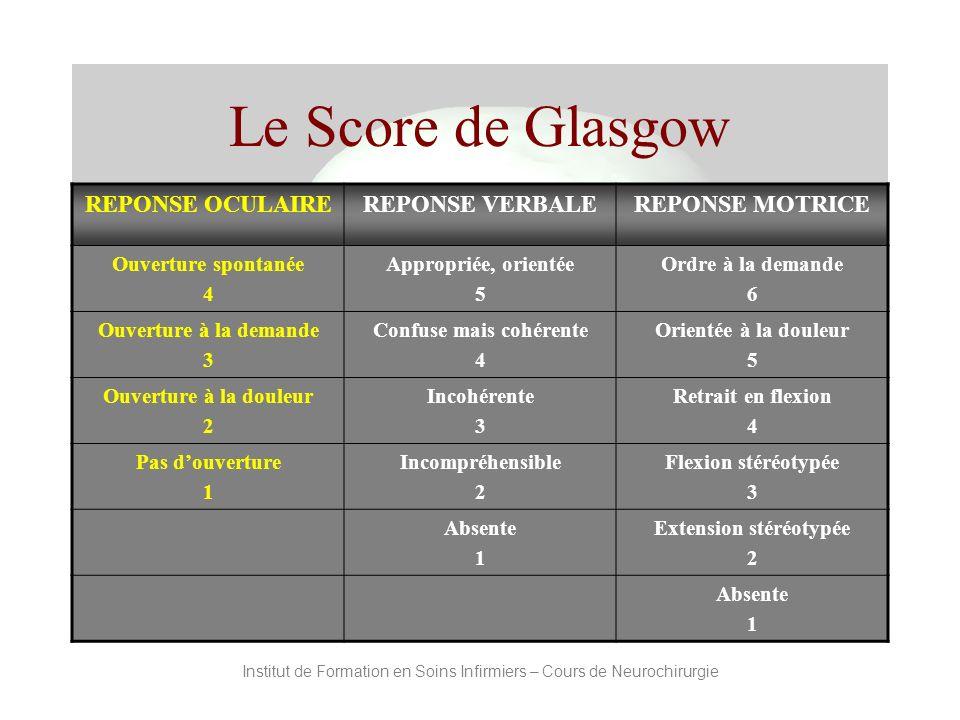 Institut de Formation en Soins Infirmiers – Cours de Neurochirurgie Le Score de Glasgow REPONSE OCULAIREREPONSE VERBALEREPONSE MOTRICE Ouverture spont