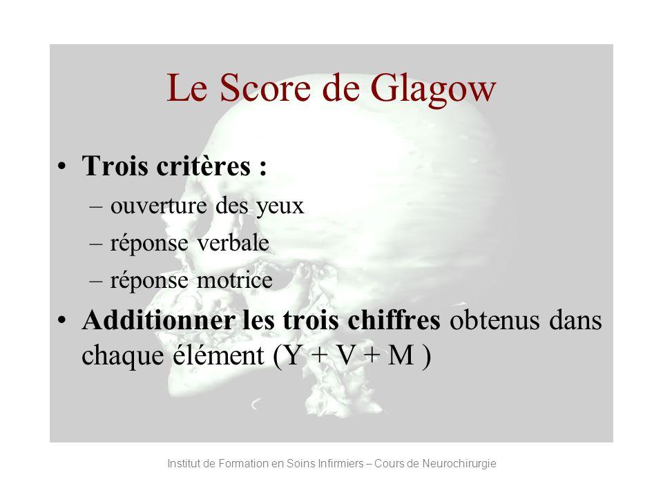 Le Score de Glagow Trois critères : –ouverture des yeux –réponse verbale –réponse motrice Additionner les trois chiffres obtenus dans chaque élément (