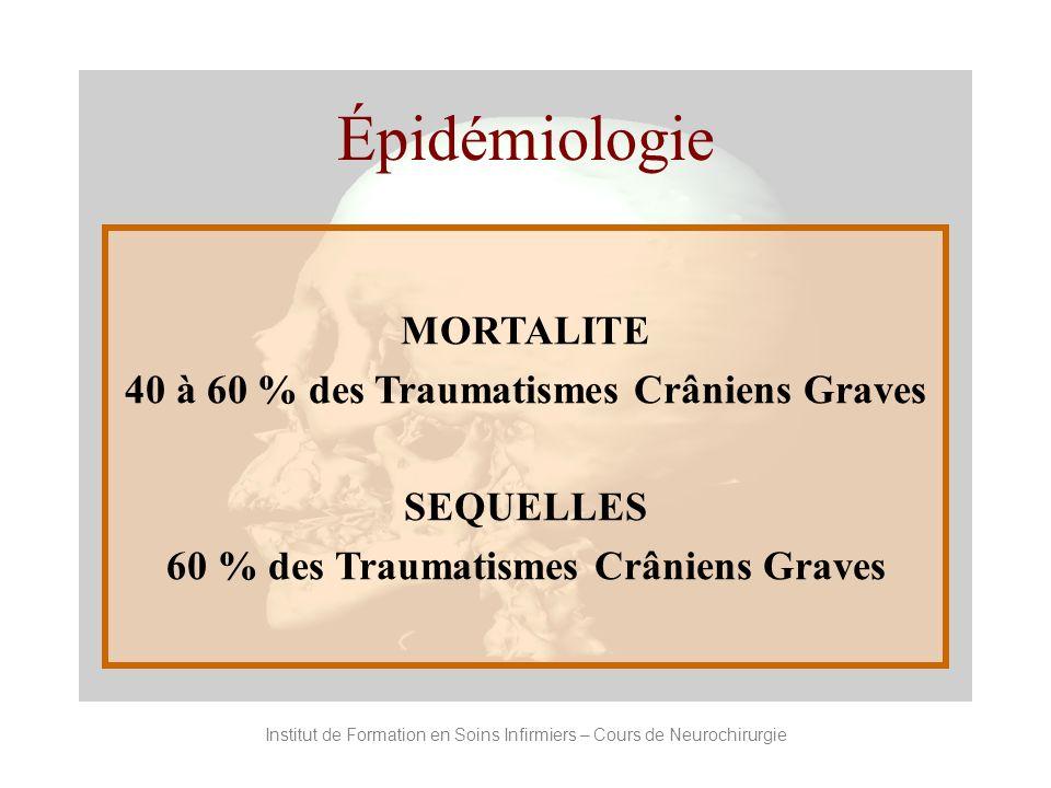 Institut de Formation en Soins Infirmiers – Cours de Neurochirurgie MORTALITE 40 à 60 % des Traumatismes Crâniens Graves SEQUELLES 60 % des Traumatism
