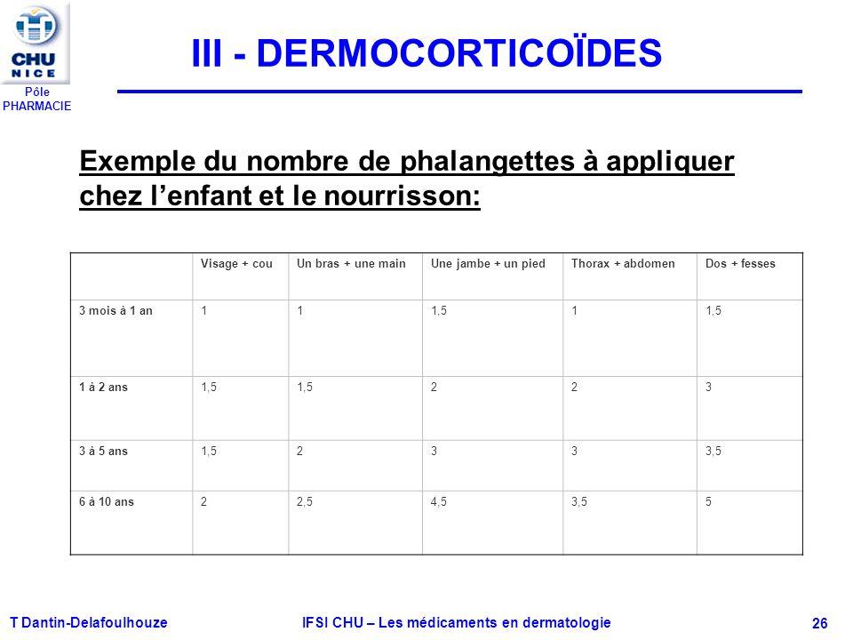 Pôle PHARMACIE T Dantin-Delafoulhouze IFSI CHU – Les médicaments en dermatologie - 26 III - DERMOCORTICOÏDES Visage + couUn bras + une mainUne jambe +