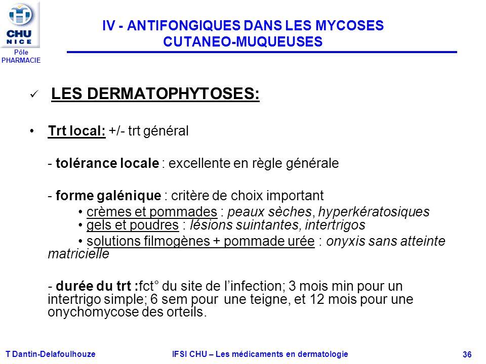 Pôle PHARMACIE T Dantin-Delafoulhouze IFSI CHU – Les médicaments en dermatologie - 36 IV - ANTIFONGIQUES DANS LES MYCOSES CUTANEO-MUQUEUSES LES DERMAT