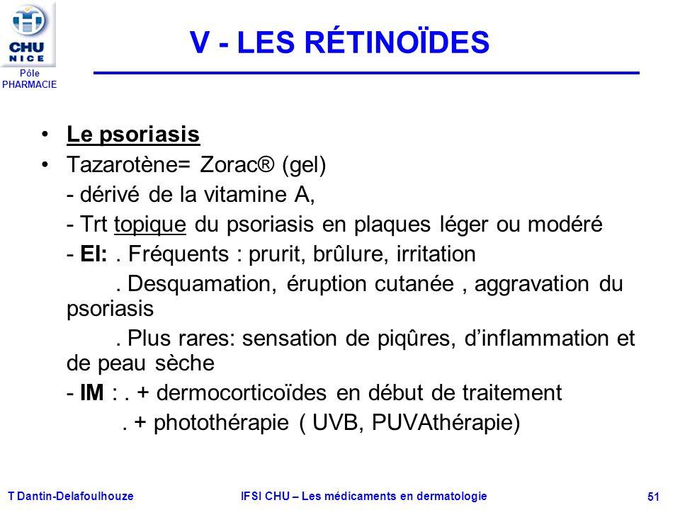 Pôle PHARMACIE V - LES RÉTINOÏDES Le psoriasis Tazarotène= Zorac® (gel) - dérivé de la vitamine A, - Trt topique du psoriasis en plaques léger ou modé