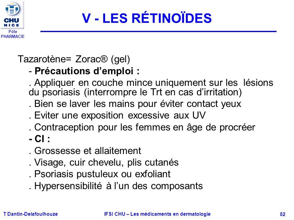 Pôle PHARMACIE V - LES RÉTINOÏDES Tazarotène= Zorac® (gel) - Précautions demploi :. Appliquer en couche mince uniquement sur les lésions du psoriasis