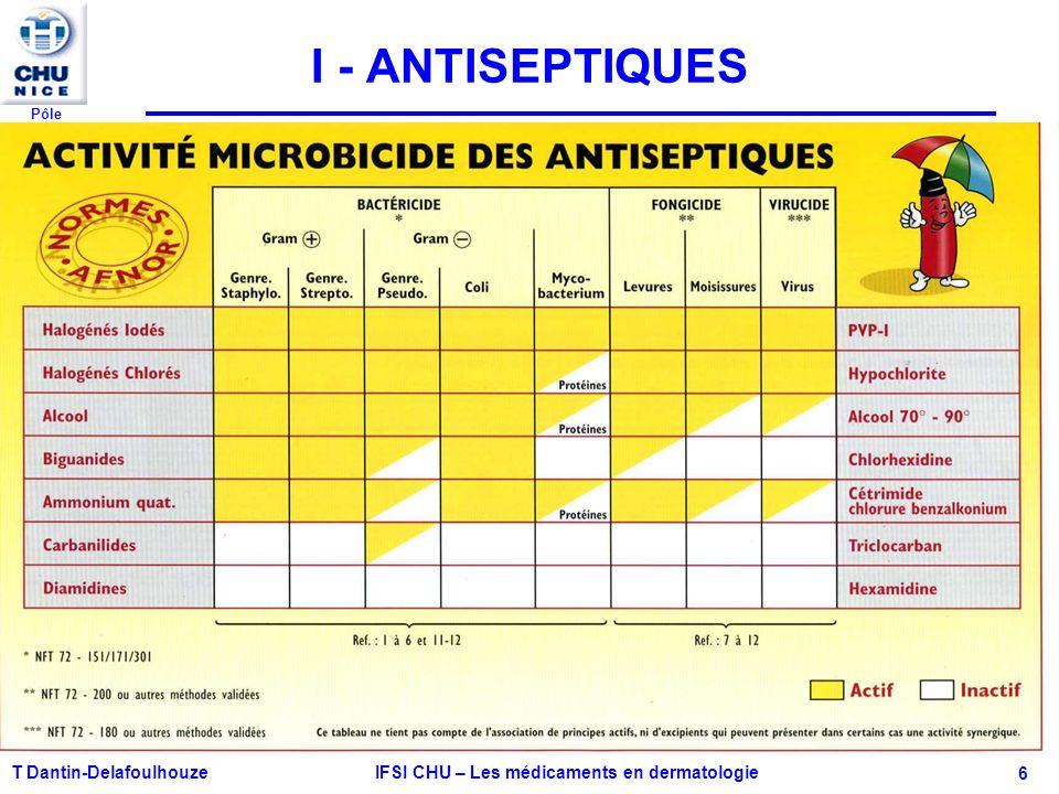 Pôle PHARMACIE T Dantin-Delafoulhouze IFSI CHU – Les médicaments en dermatologie - 6 I - ANTISEPTIQUES