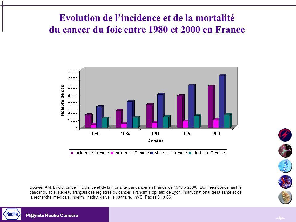 -17- Pl@nète Roche Cancéro Evolution de lincidence et de la mortalité du cancer du foie entre 1980 et 2000 en France Bouvier AM. Évolution de linciden