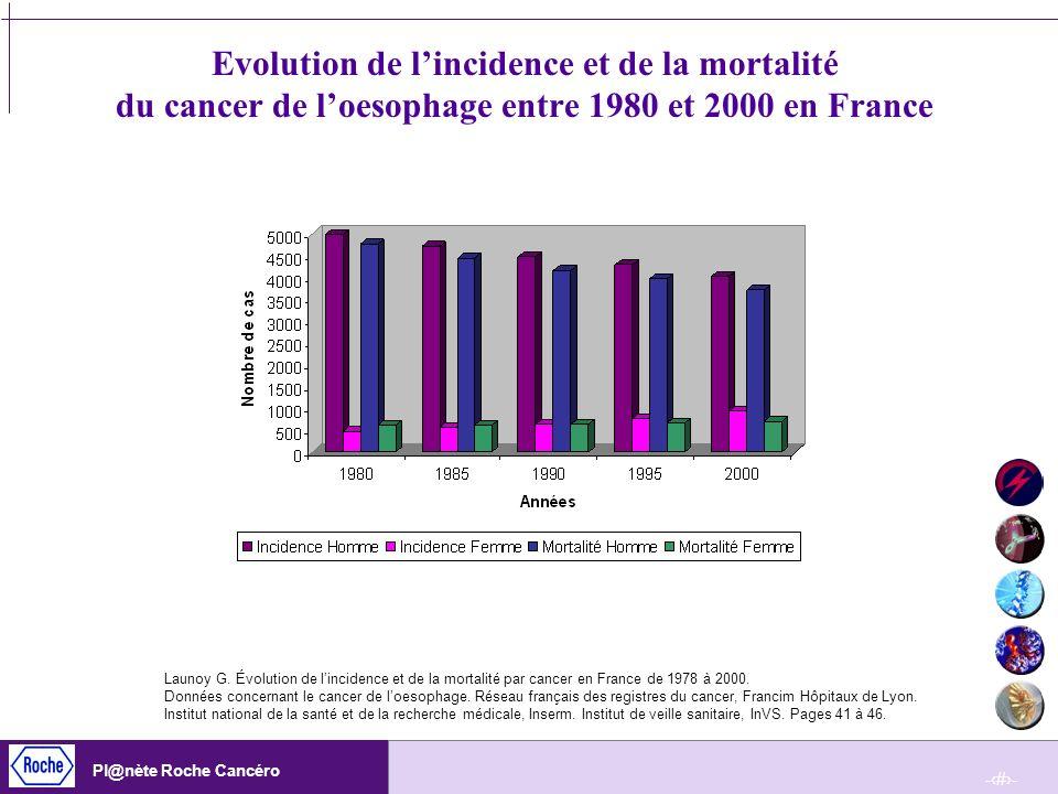 -26- Pl@nète Roche Cancéro Evolution de lincidence et de la mortalité du cancer de loesophage entre 1980 et 2000 en France Launoy G. Évolution de linc