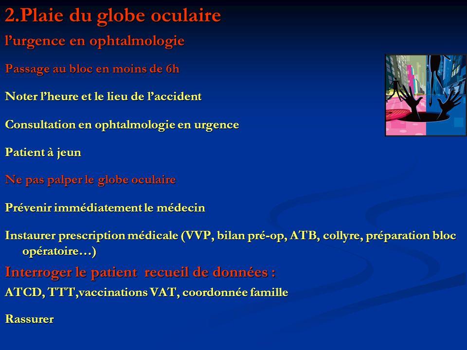 2.Plaie du globe oculaire lurgence en ophtalmologie Passage au bloc en moins de 6h Noter lheure et le lieu de laccident Consultation en ophtalmologie