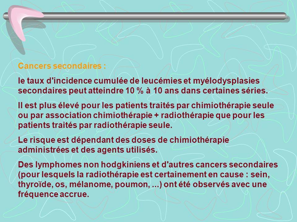 Cancers secondaires : le taux d'incidence cumulée de leucémies et myélodysplasies secondaires peut atteindre 10 % à 10 ans dans certaines séries. Il e