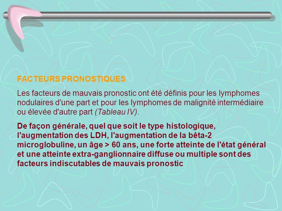 FACTEURS PRONOSTIQUES Les facteurs de mauvais pronostic ont été définis pour les lymphomes nodulaires d'une part et pour les lymphomes de malignité in
