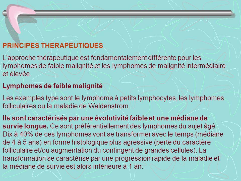 PRINCIPES THERAPEUTIQUES L'approche thérapeutique est fondamentalement différente pour les lymphomes de faible malignité et les lymphomes de malignité