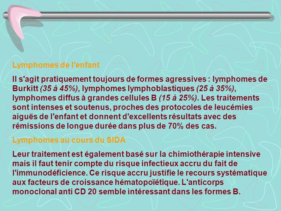 Lymphomes de l'enfant Il s'agit pratiquement toujours de formes agressives : lymphomes de Burkitt (35 à 45%), lymphomes lymphoblastiques (25 à 35%), l