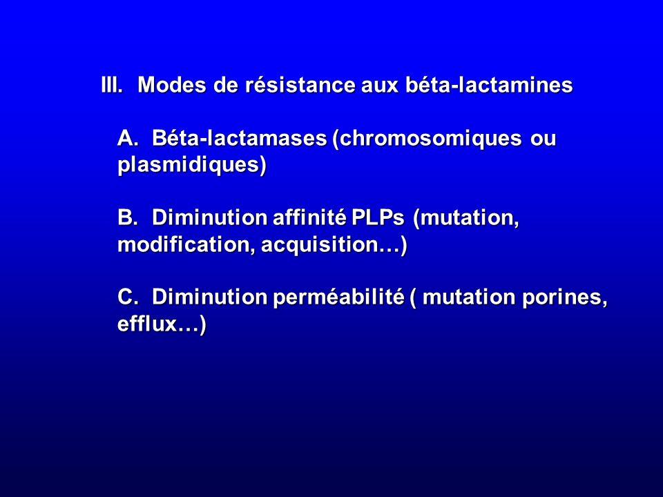 III. Modes de résistance aux béta-lactamines A. Béta-lactamases (chromosomiques ou plasmidiques) B. Diminution affinité PLPs (mutation, modification,