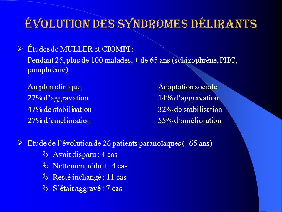 Évolution des syndromes délirants Études de MULLER et CIOMPI : Pendant 25, plus de 100 malades, + de 65 ans (schizophrène, PHC, paraphrénie). Au plan