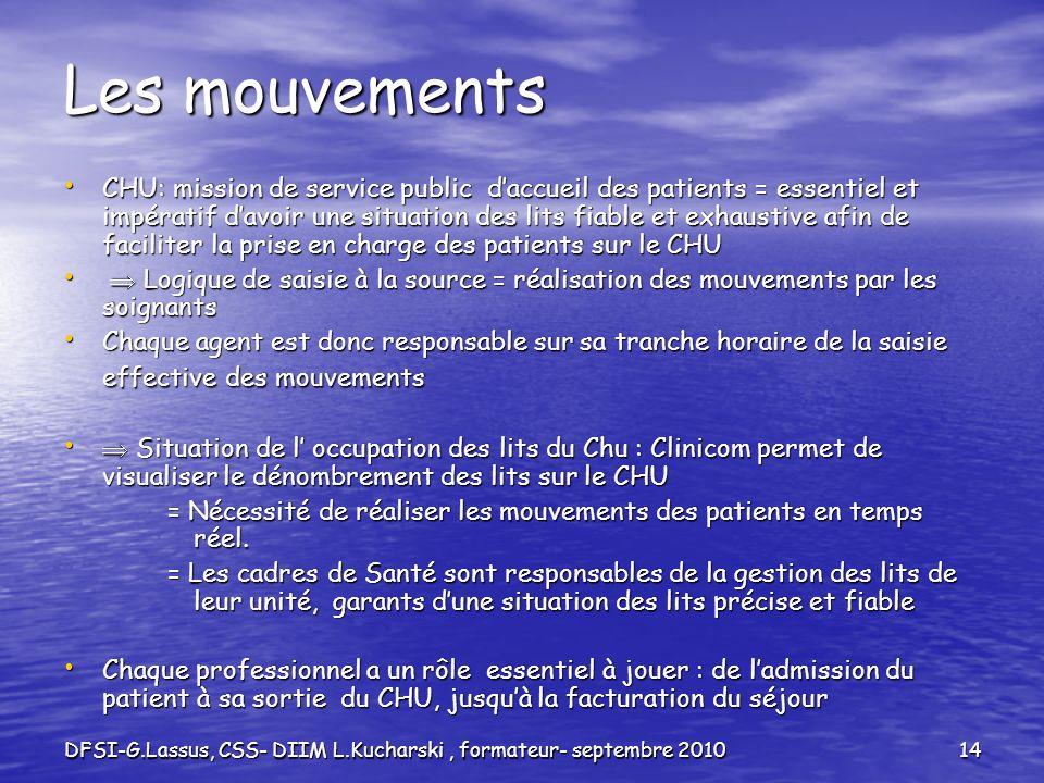 DFSI-G.Lassus, CSS- DIIM L.Kucharski, formateur- septembre 201014 Les mouvements CHU: mission de service public daccueil des patients = essentiel et i