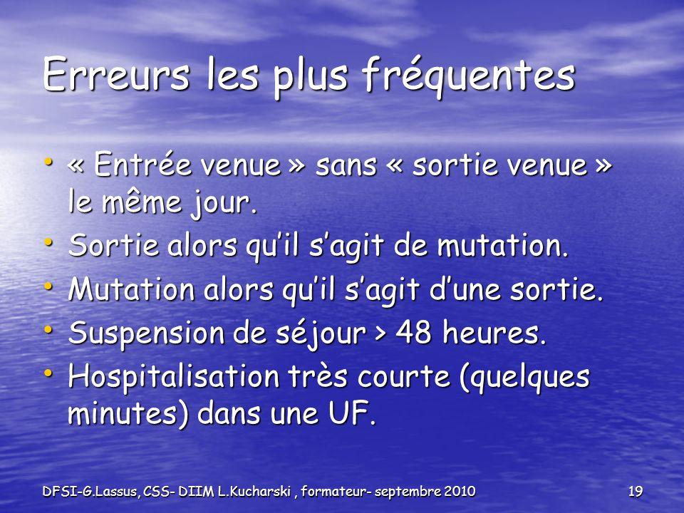 DFSI-G.Lassus, CSS- DIIM L.Kucharski, formateur- septembre 201019 Erreurs les plus fréquentes « Entrée venue » sans « sortie venue » le même jour. « E