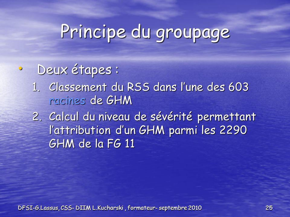 DFSI-G.Lassus, CSS- DIIM L.Kucharski, formateur- septembre 201025 Principe du groupage Deux étapes : Deux étapes : 1.Classement du RSS dans lune des 6