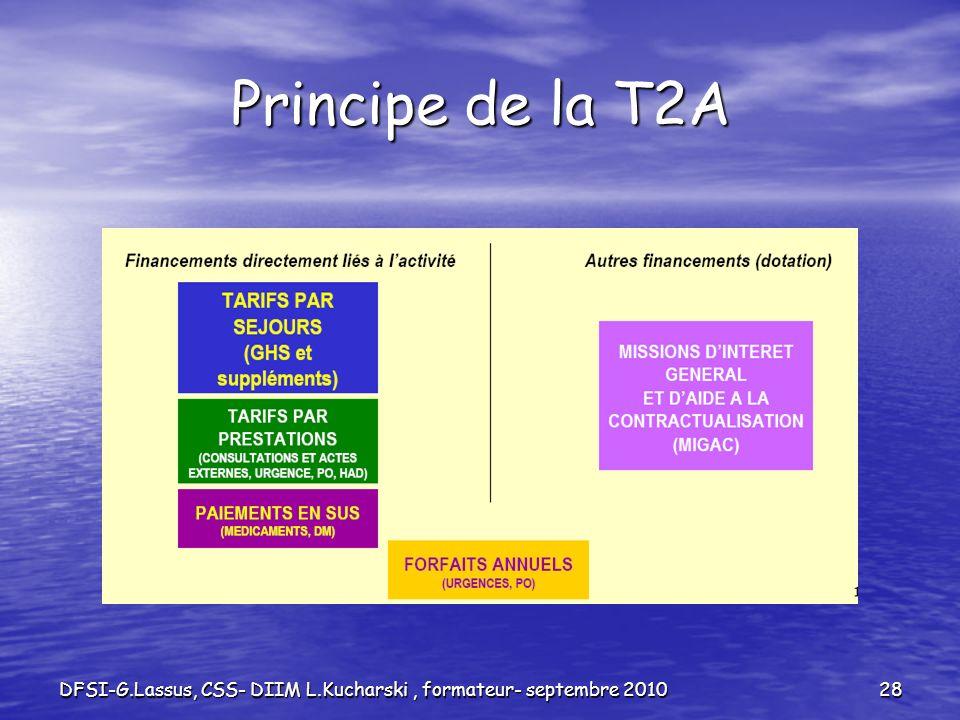 DFSI-G.Lassus, CSS- DIIM L.Kucharski, formateur- septembre 201028 Principe de la T2A