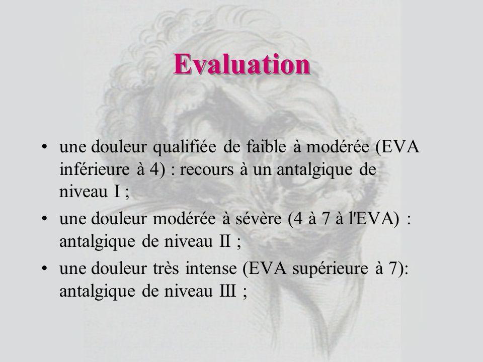 Evaluation une douleur qualifiée de faible à modérée (EVA inférieure à 4) : recours à un antalgique de niveau I ; une douleur modérée à sévère (4 à 7