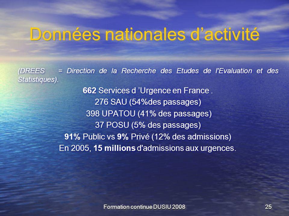 Formation continue DUSIU 2008 2525 Données nationales dactivité (DREES = Direction de la Recherche des Etudes de l'Evaluation et des Statistiques). 66