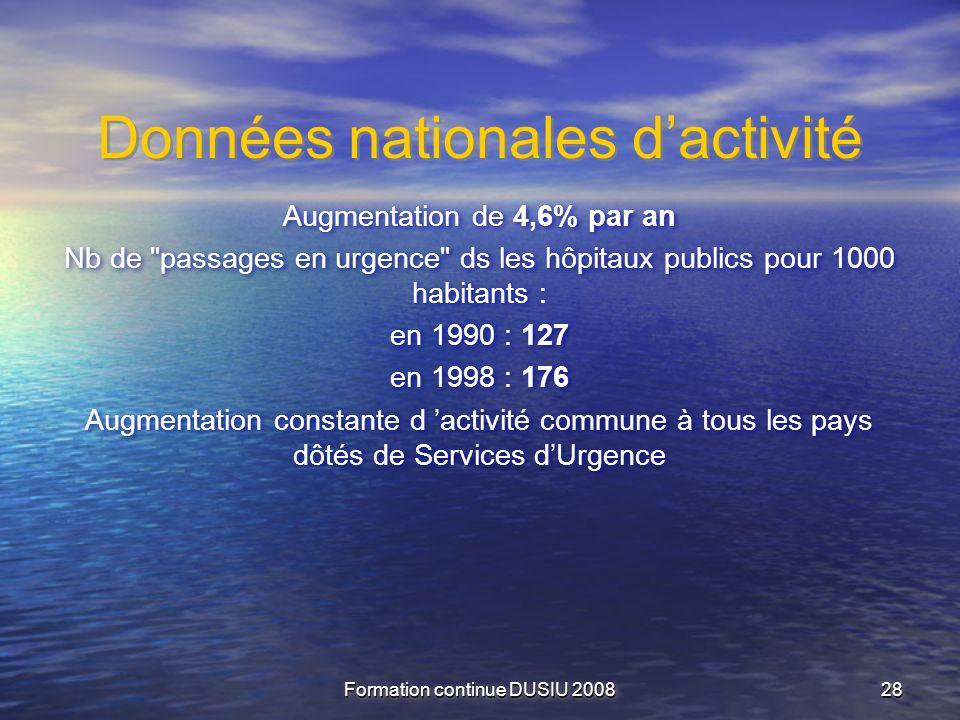 Formation continue DUSIU 2008 2828 Données nationales dactivité Augmentation de 4,6% par an Nb de