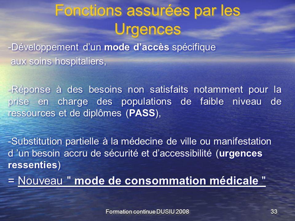Formation continue DUSIU 2008 3333 Fonctions assurées par les Urgences -Développement dun mode daccès spécifique aux soins hospitaliers, -Réponse à de