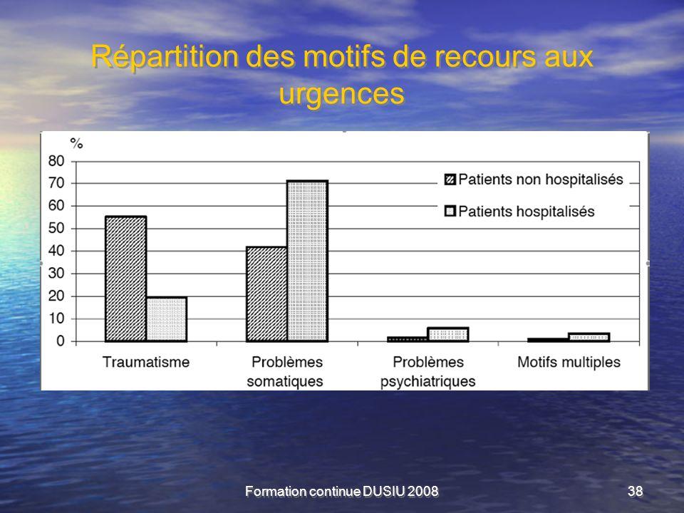 Formation continue DUSIU 200838 Répartition des motifs de recours aux urgences