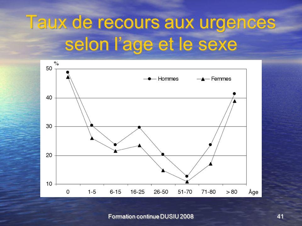 Formation continue DUSIU 200841 Taux de recours aux urgences selon lage et le sexe