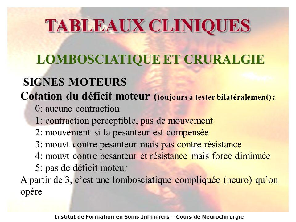Institut de Formation en Soins Infirmiers – Cours de Neurochirurgie TABLEAUX CLINIQUES LOMBOSCIATIQUE ET CRURALGIE SIGNES MOTEURS Cotation du déficit