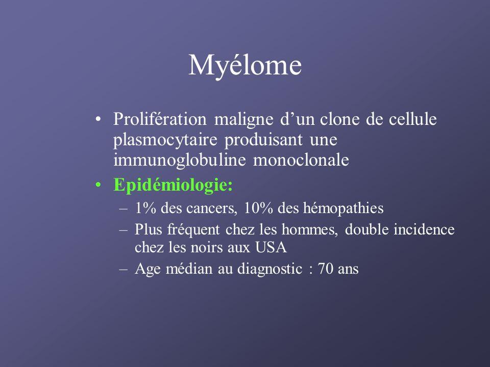 Myélome Prolifération maligne dun clone de cellule plasmocytaire produisant une immunoglobuline monoclonale Epidémiologie: –1% des cancers, 10% des hé