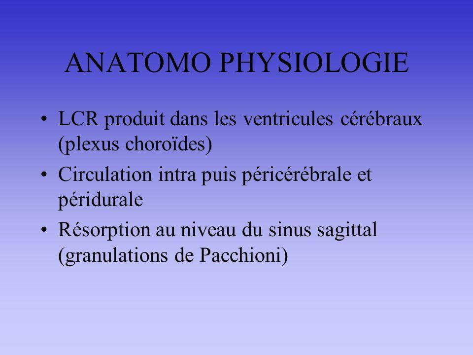 ANATOMO PHYSIOLOGIE LCR produit dans les ventricules cérébraux (plexus choroïdes) Circulation intra puis péricérébrale et péridurale Résorption au niv