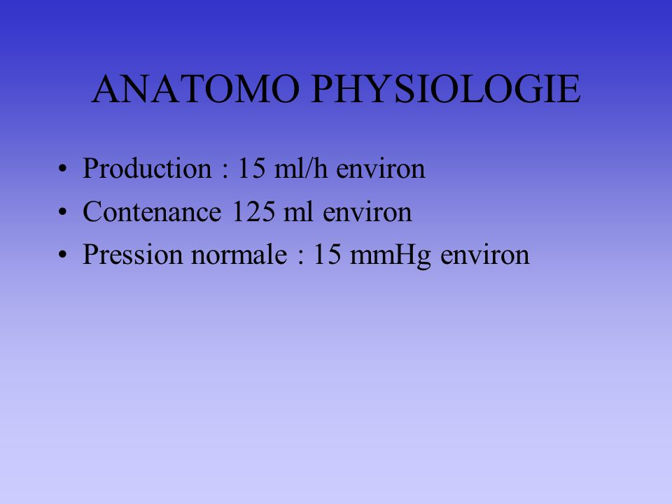 ANATOMO PHYSIOLOGIE Production : 15 ml/h environ Contenance 125 ml environ Pression normale : 15 mmHg environ