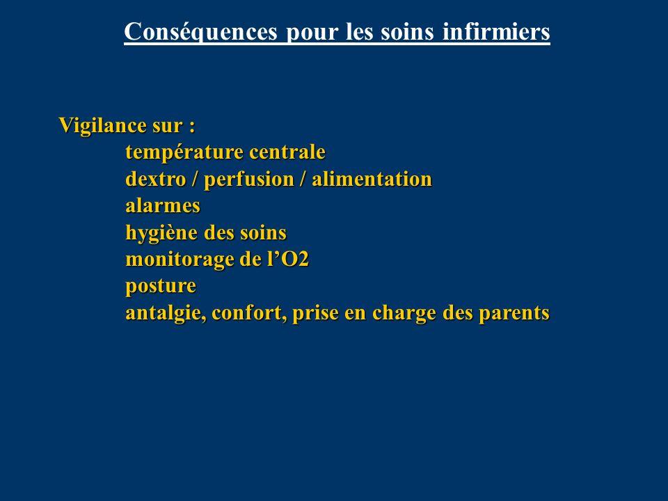 Vigilance sur : température centrale dextro / perfusion / alimentation alarmes hygiène des soins monitorage de lO2 posture antalgie, confort, prise en