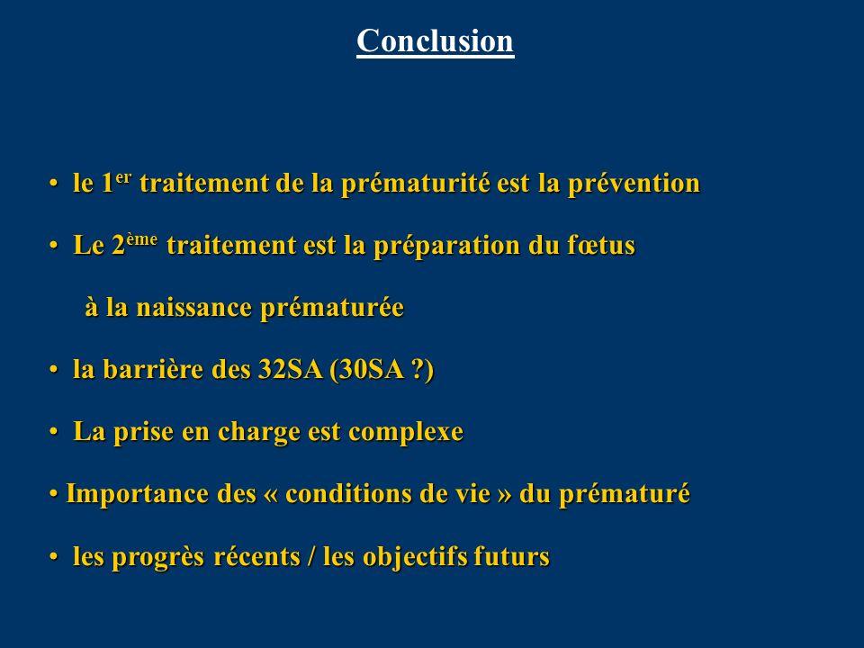 le 1 er traitement de la prématurité est la prévention le 1 er traitement de la prématurité est la prévention Le 2 ème traitement est la préparation d
