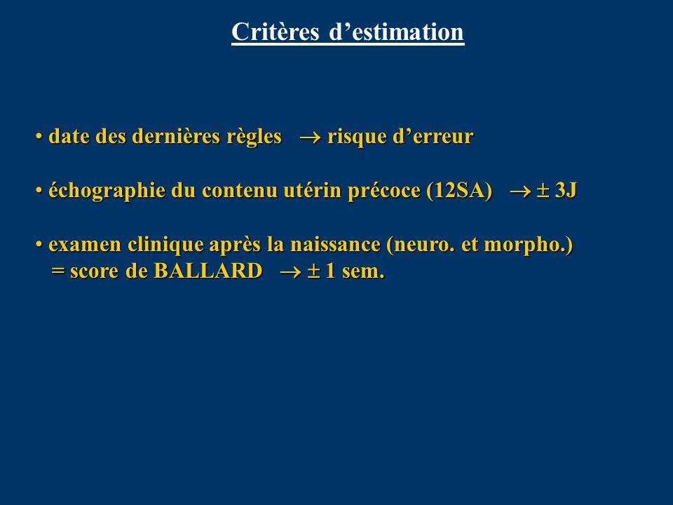 date des dernières règles risque derreur date des dernières règles risque derreur échographie du contenu utérin précoce (12SA) 3J échographie du conte