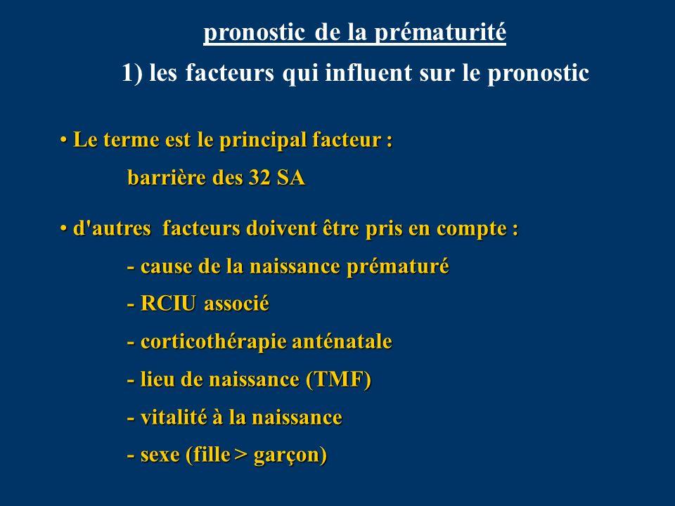 pronostic de la prématurité 1) les facteurs qui influent sur le pronostic Le terme est le principal facteur : barrière des 32 SA Le terme est le princ