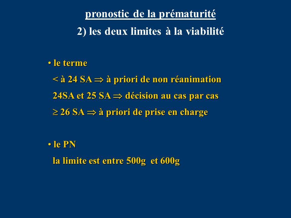 pronostic de la prématurité 2) les deux limites à la viabilité le terme le terme < à 24 SA à priori de non réanimation 24SA et 25 SA décision au cas p