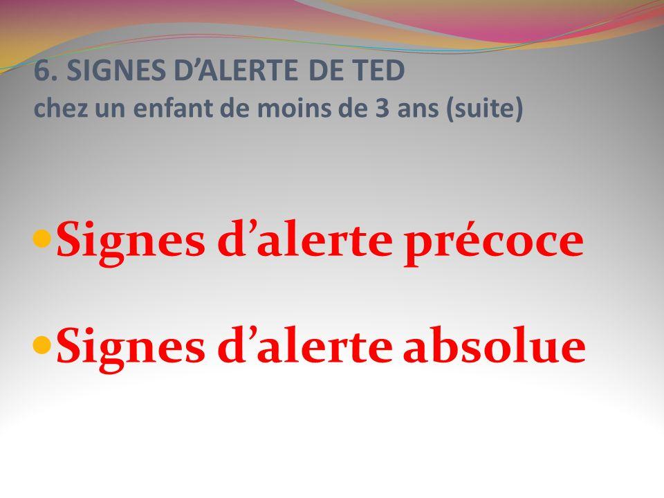 6. SIGNES DALERTE DE TED chez un enfant de moins de 3 ans (suite) Signes dalerte précoce Signes dalerte absolue