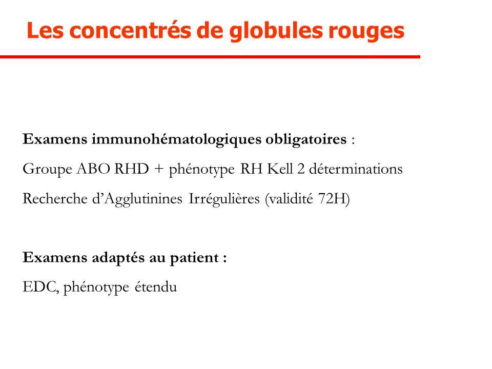 Les concentrés de globules rouges Examens immunohématologiques obligatoires : Groupe ABO RHD + phénotype RH Kell 2 déterminations Recherche dAgglutini