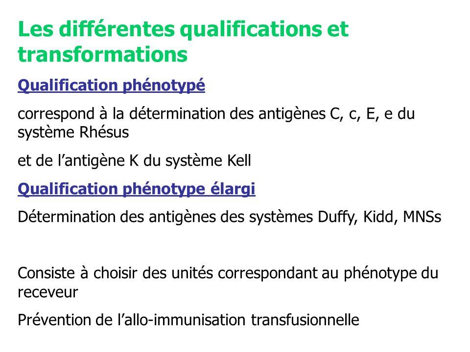 Les différentes qualifications et transformations Qualification phénotypé correspond à la détermination des antigènes C, c, E, e du système Rhésus et