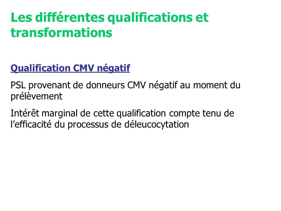 Les différentes qualifications et transformations Qualification CMV négatif PSL provenant de donneurs CMV négatif au moment du prélèvement Intérêt mar