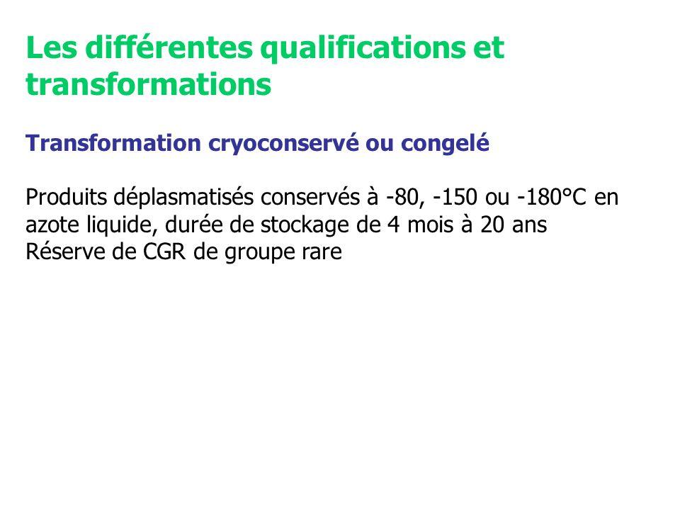 Les différentes qualifications et transformations Transformation cryoconservé ou congelé Produits déplasmatisés conservés à -80, -150 ou -180°C en azo