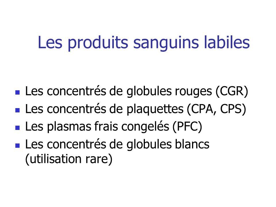 Les produits sanguins labiles Les concentrés de globules rouges (CGR) Les concentrés de plaquettes (CPA, CPS) Les plasmas frais congelés (PFC) Les con