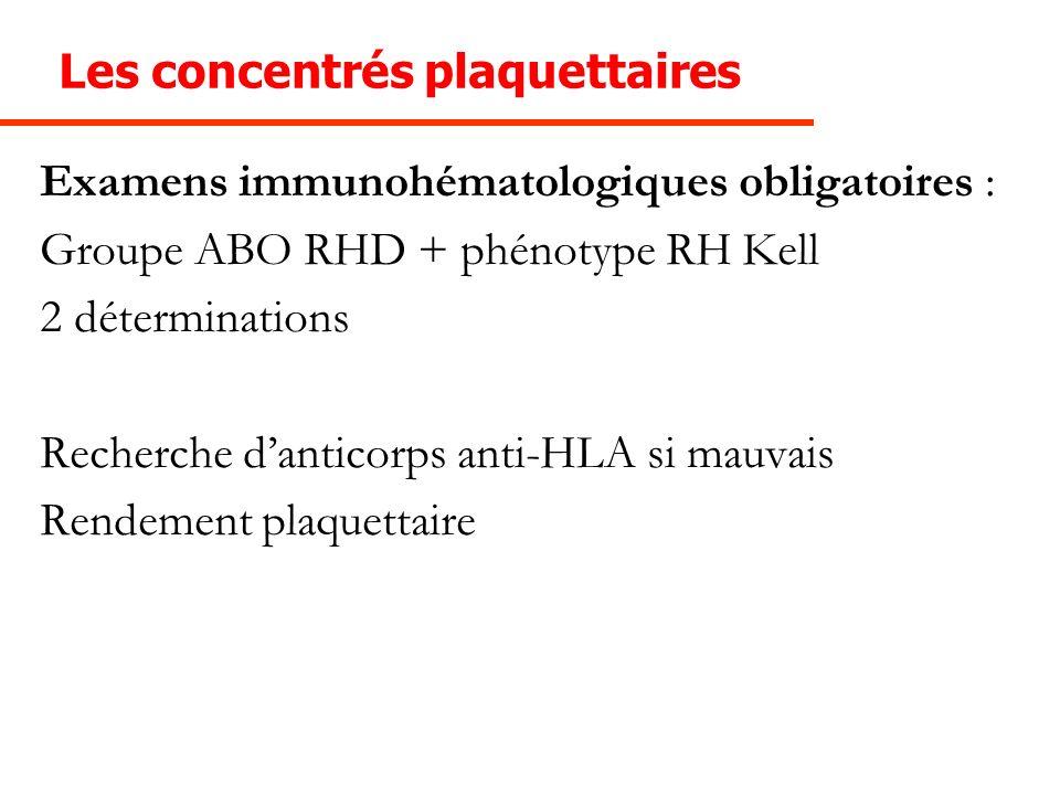 Les concentrés plaquettaires Examens immunohématologiques obligatoires : Groupe ABO RHD + phénotype RH Kell 2 déterminations Recherche danticorps anti