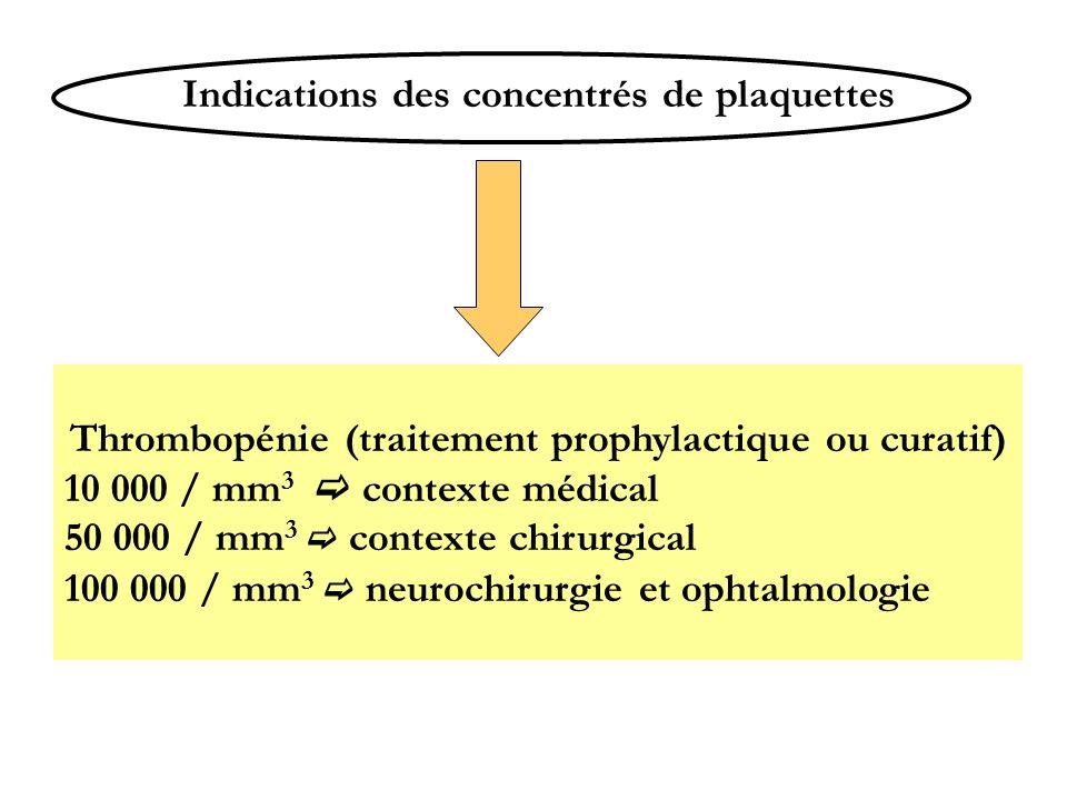 Indications des concentrés de plaquettes Thrombopénie (traitement prophylactique ou curatif) 10 000 / mm 3 contexte médical 50 000 / mm 3 contexte chi
